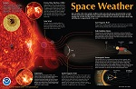 Space Weather and its Impacts Poster (Side A)