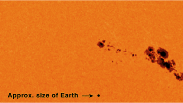 Sunspots/Solar Cycle