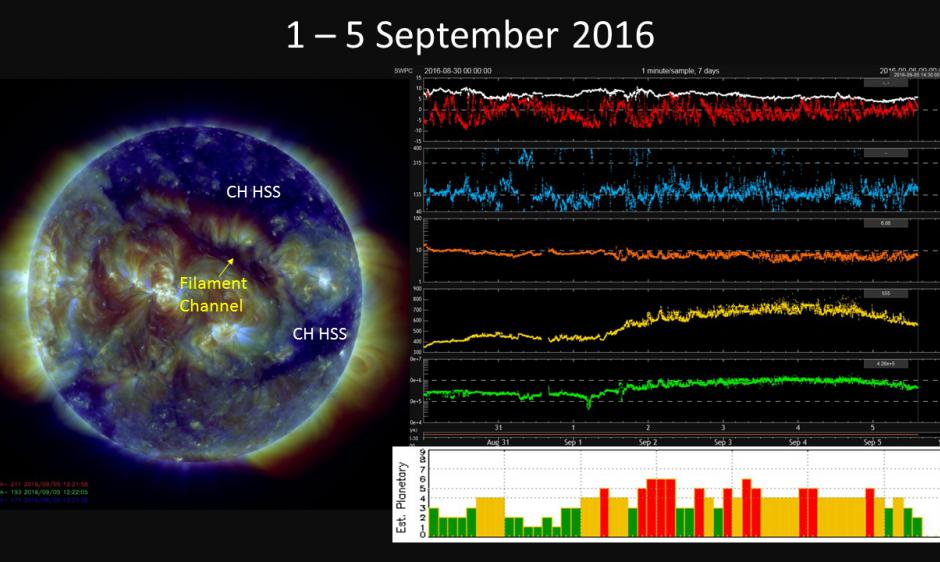 1-4 Sep geomagnetic storming summary