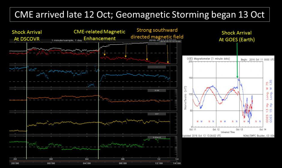 CME progress from late 12 Oct to mid-day 13 Oct