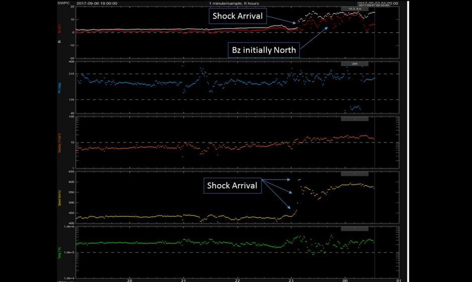 CME shock arrival at 6/2308 UTC