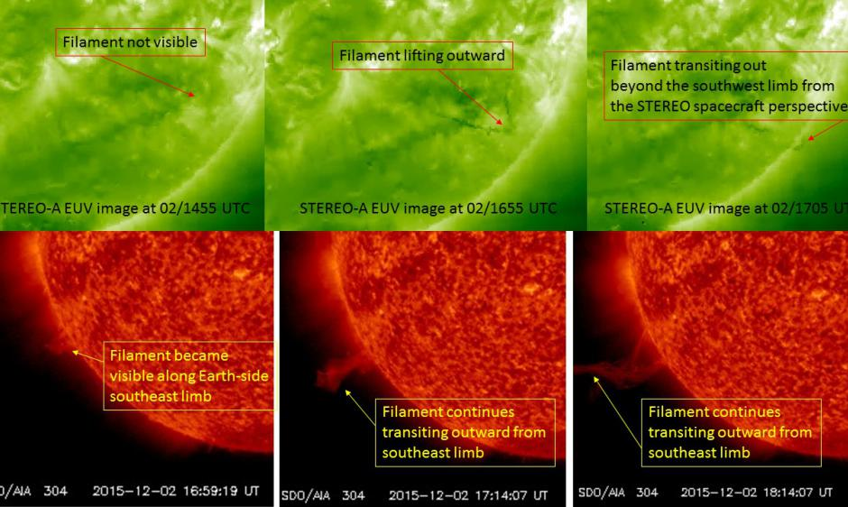 An EPL as seen from the STEREO and SDO spacecraft