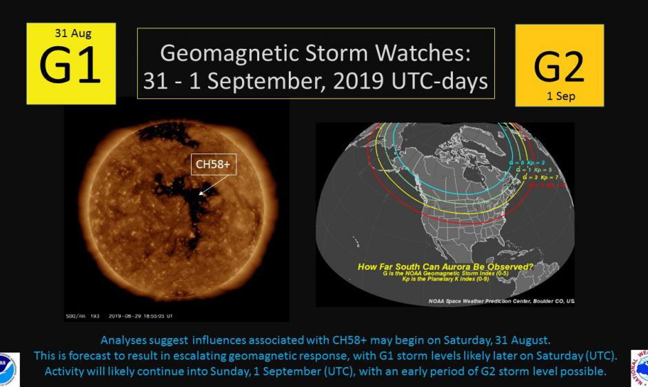 G1-G2 Watches 31 Aug-1 Sep, 2019