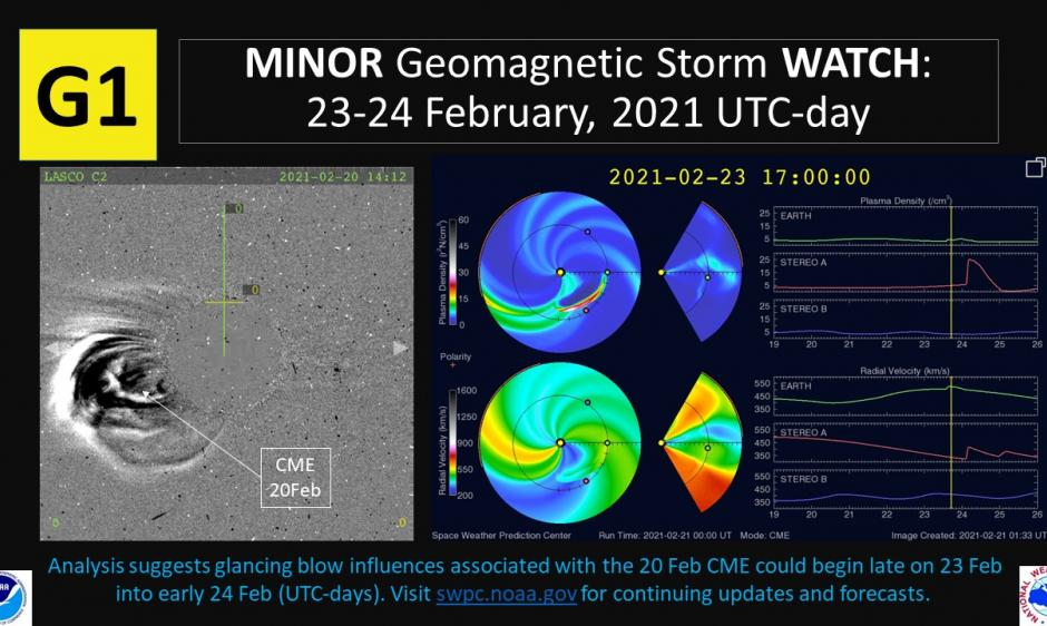 G1 Watch 23-24 Feb, 2021