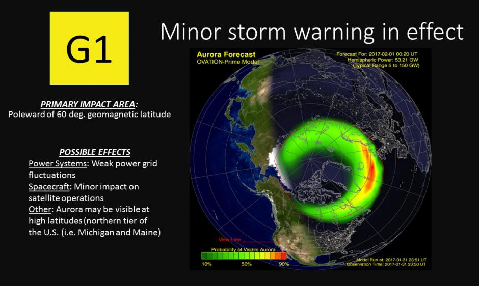 G1 Warning and Auroral Oval Forecast