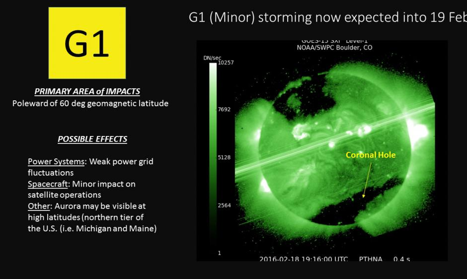 G1 impacts and Coronal Hole Image
