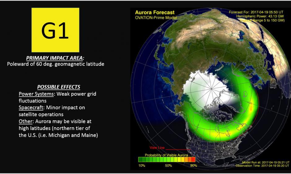 Ovation Aurora model/G1 Warning
