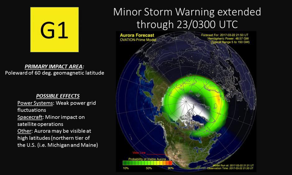 G1 Warning