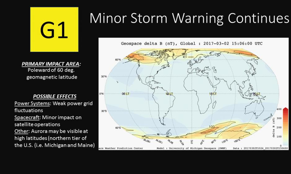 G1 Warning and delta B projection 2 Mar 2017