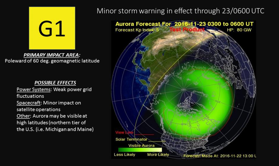 G1 Warning Auroral Oval Forecast