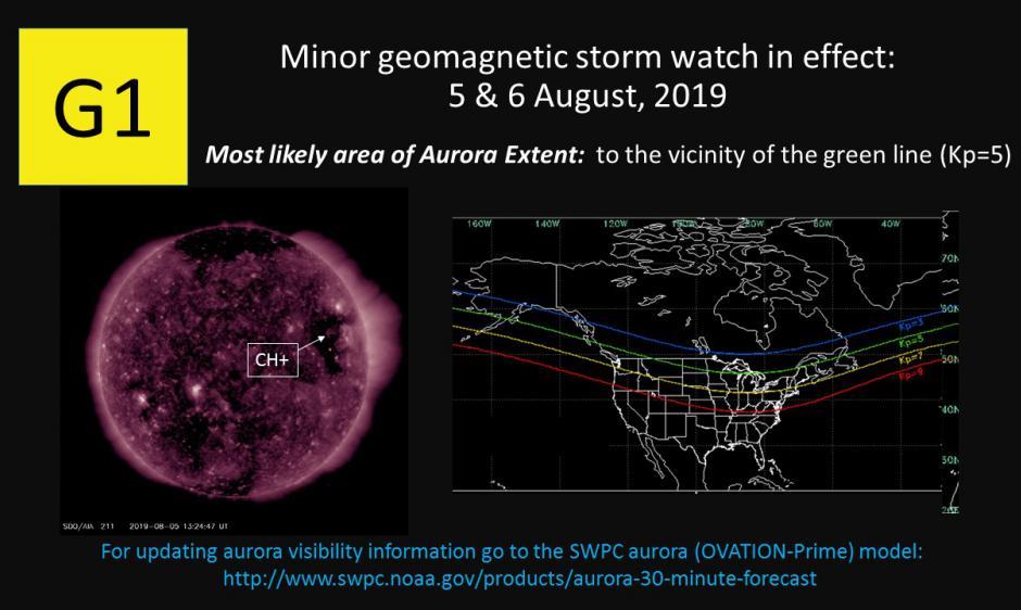 G1 Watch 5-6 Aug, 2019