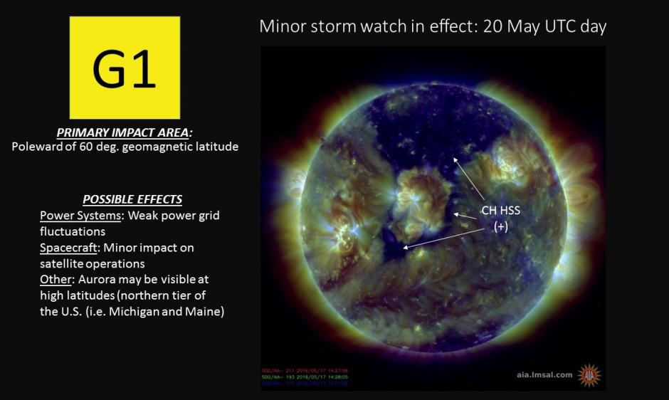 G1 (Minor) Watch on 20 May due to CH HSS