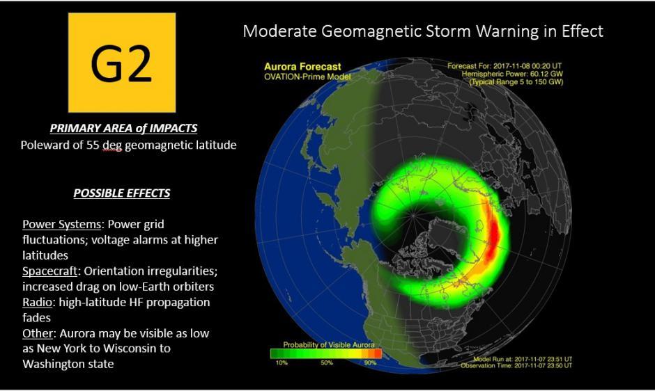 G2 Moderate storm warning/Ovation aurora oval