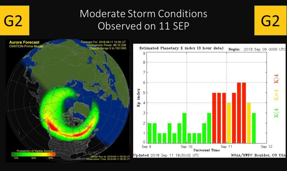 G2 Conditions Observed 11 Sep