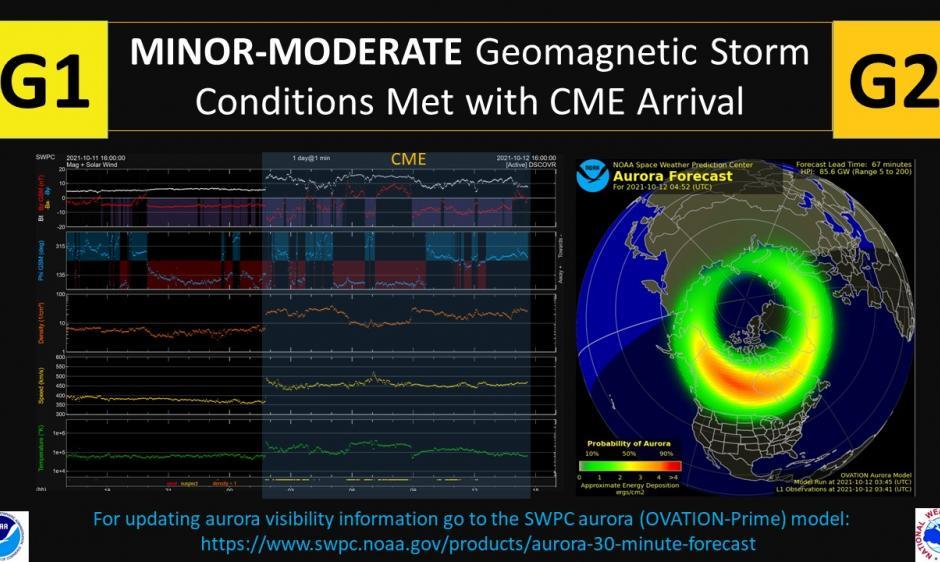 G1-G2 Storm Conditions met on 12 October, 2021