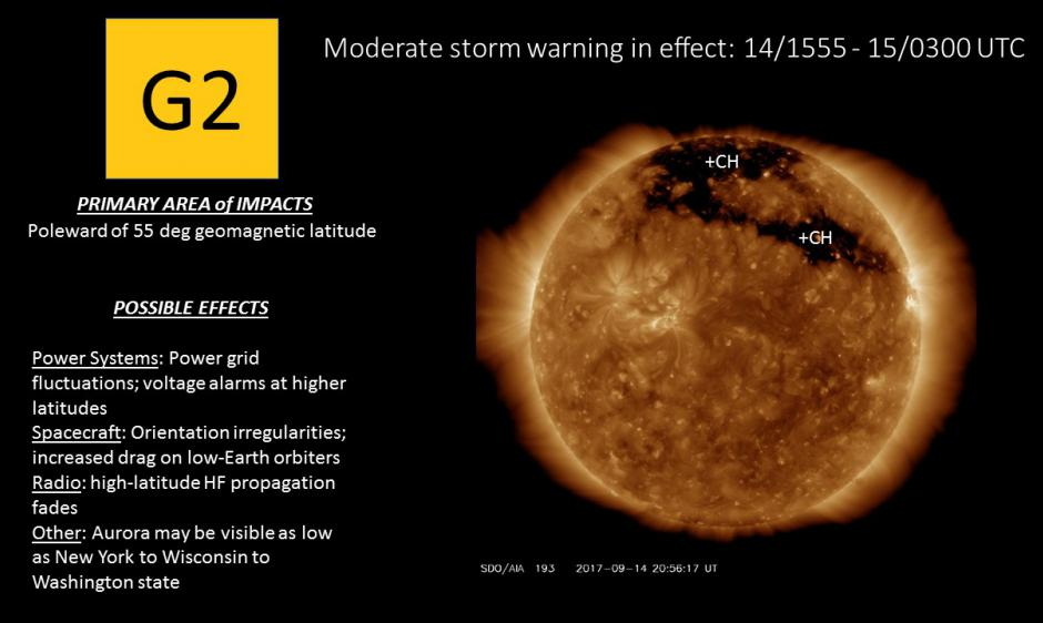 G2 (Moderate) Geomagnetic Storm Warning Issued/Conditions Observed
