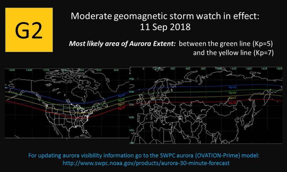G2 Watch - Auroral Prediction