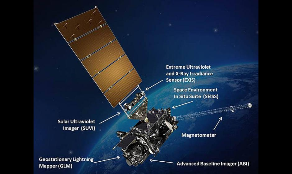 Image of GOES-R series satellite with instruments labeled.