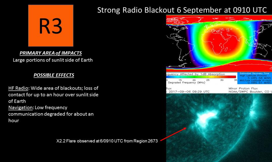 R3 Radio Blackout