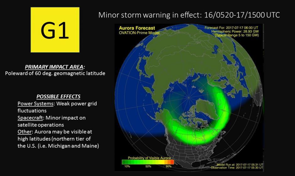 solar storm warning - photo #29