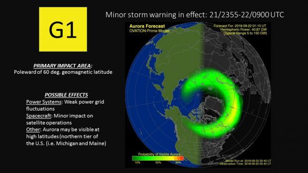 Auroral Prediction