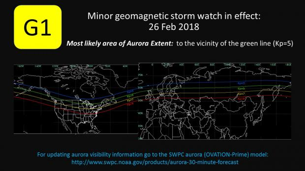 G1 Watch for 26 February, 2018