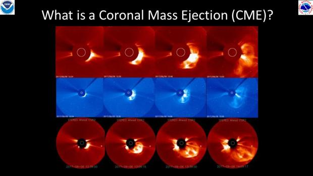What is a CME?