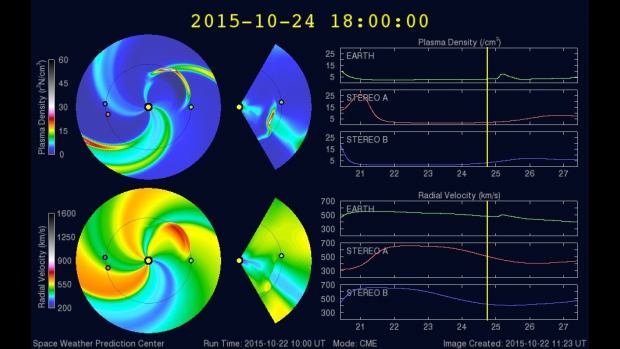 Sorry: derzeit keine Bildübertragung von NOAA SWPC)