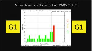 G1 Minor storm conditions met at 19/0559 UTC