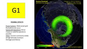 G1 (Minor) storming Watch and Warning out for 14-15 Dec