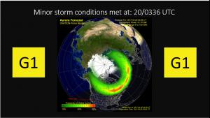 Ovation Aurora model/G1 Alert