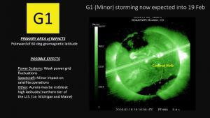 G1 impacts and Coronal Hole Image