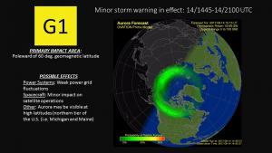 G1 (Minor) Geomagnetic Storm Warning Issued