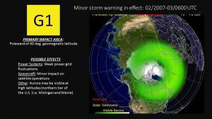 Aurora three day forecast