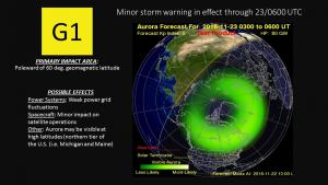 G1 Warning Auroral Oval Forecast