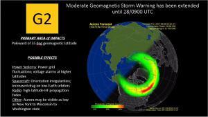 G2 Warning/ovation model