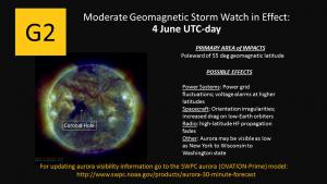 G2 Watch for 4-5 June 2016