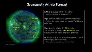 SDO Composite imagery/Geomagnetic Activity Forecast