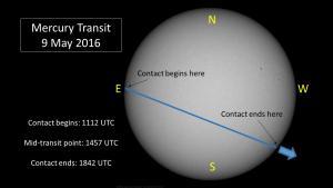 Mercury Transit Path on 9 May 2016