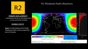 R2 Radio Blackout and 30MhZ D-Region Absorption Graphic