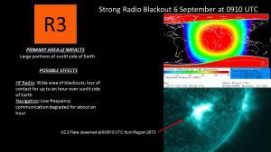 R3 Radio Blackout