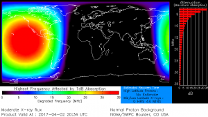 D-region absorption prediction during 02/2033 UTC R2 event